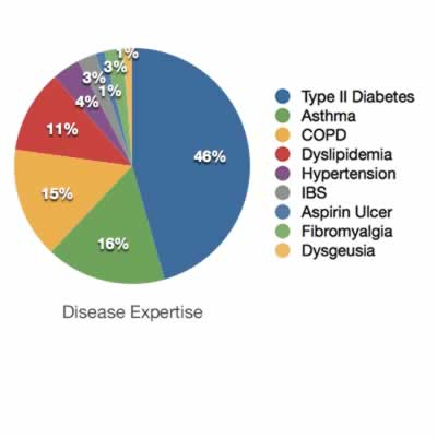 Disease Expertise